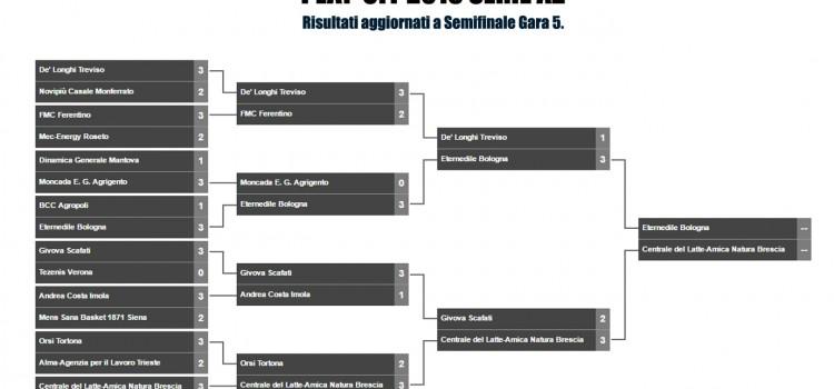 a2-play-offgara 5 semifinale