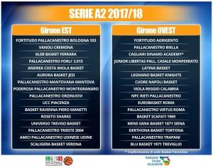 Gironi serie A2
